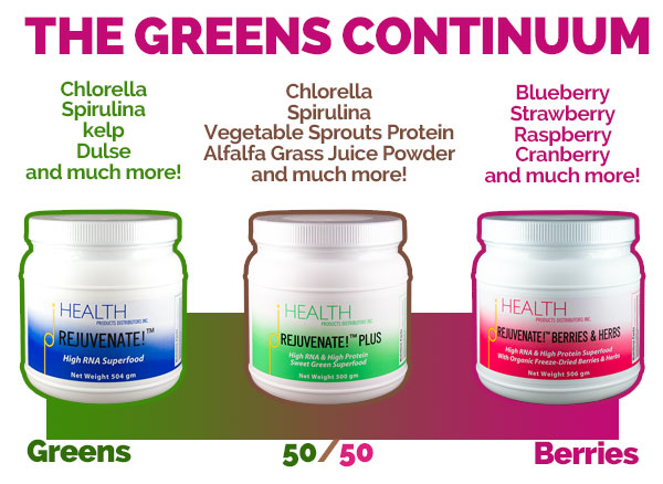 The Greens Continuum Rejuvenate superfoods chlorella RNA viruses