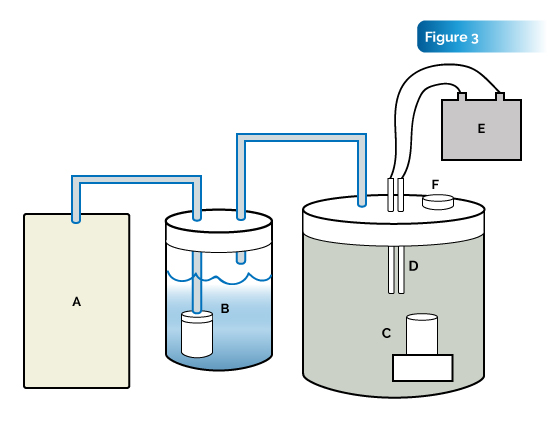 Figure 3 science behind Megahydrate